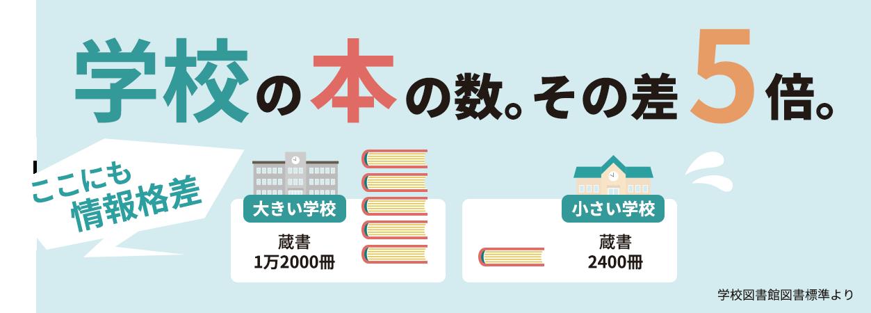 ここにも情報格差。学校の本の数。その差5倍。